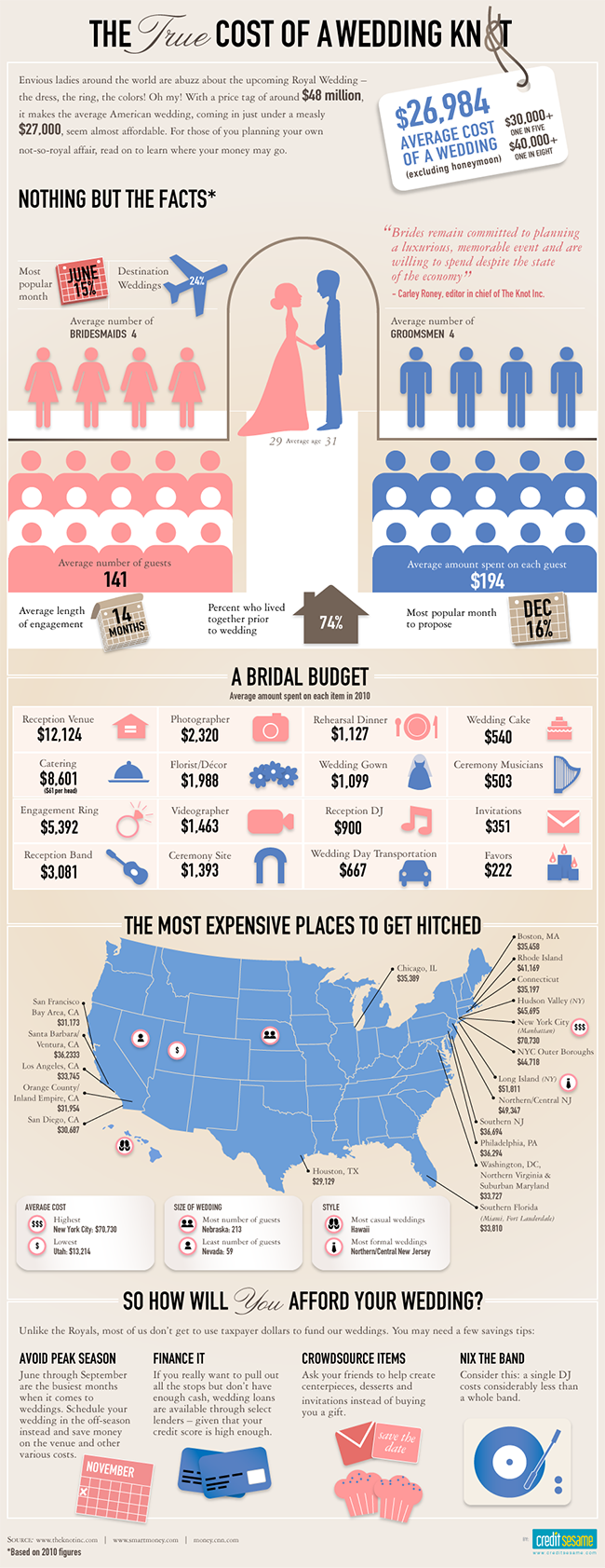 wedding-cost-infographic_small