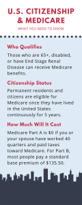 US-Citizenship-Medicare-infographic